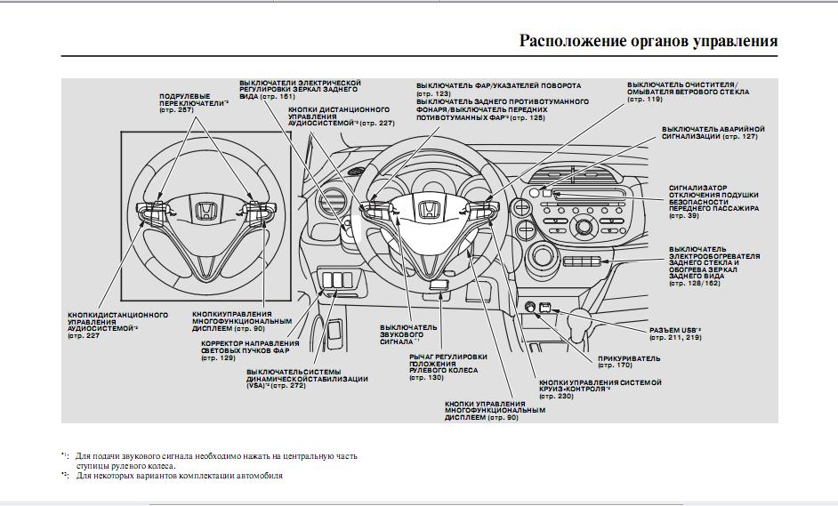 2009 honda fit service manual
