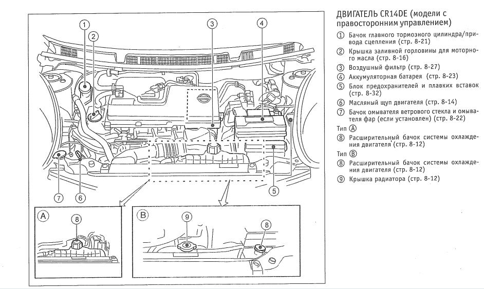 Инструкция посудомоечноj масхинy илвито д45 б6